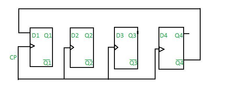 n-bit Johnson Counter in Digital Logic - GeeksforGeeks on johnson motor diagram, johnson switch diagram, johnson fuel system diagram, johnson solenoid diagram, johnson starter diagram, johnson parts diagram,
