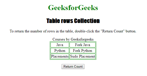 HTML | DOM Table rows Collection - GeeksforGeeks