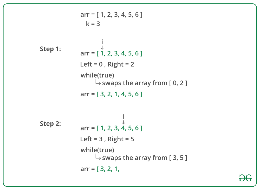 Reverse an array in groups of given size - GeeksforGeeks