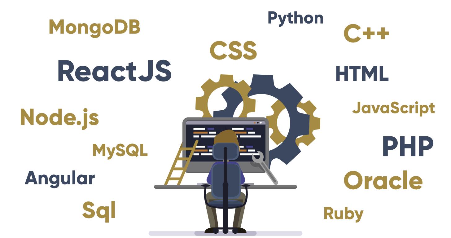 What Is Full Stack Development Geeksforgeeks