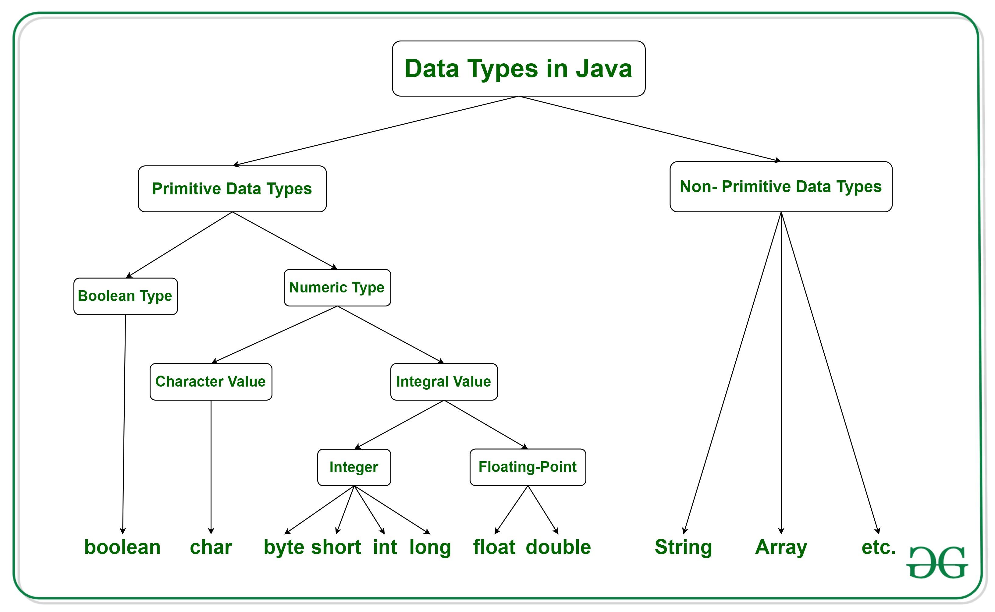 Java Programozás 1.3.0