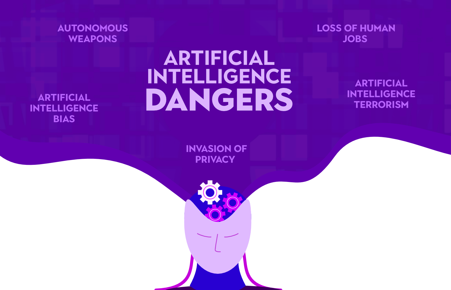 5-Dangers-of-Artificial-Intelligence-in-the-Future