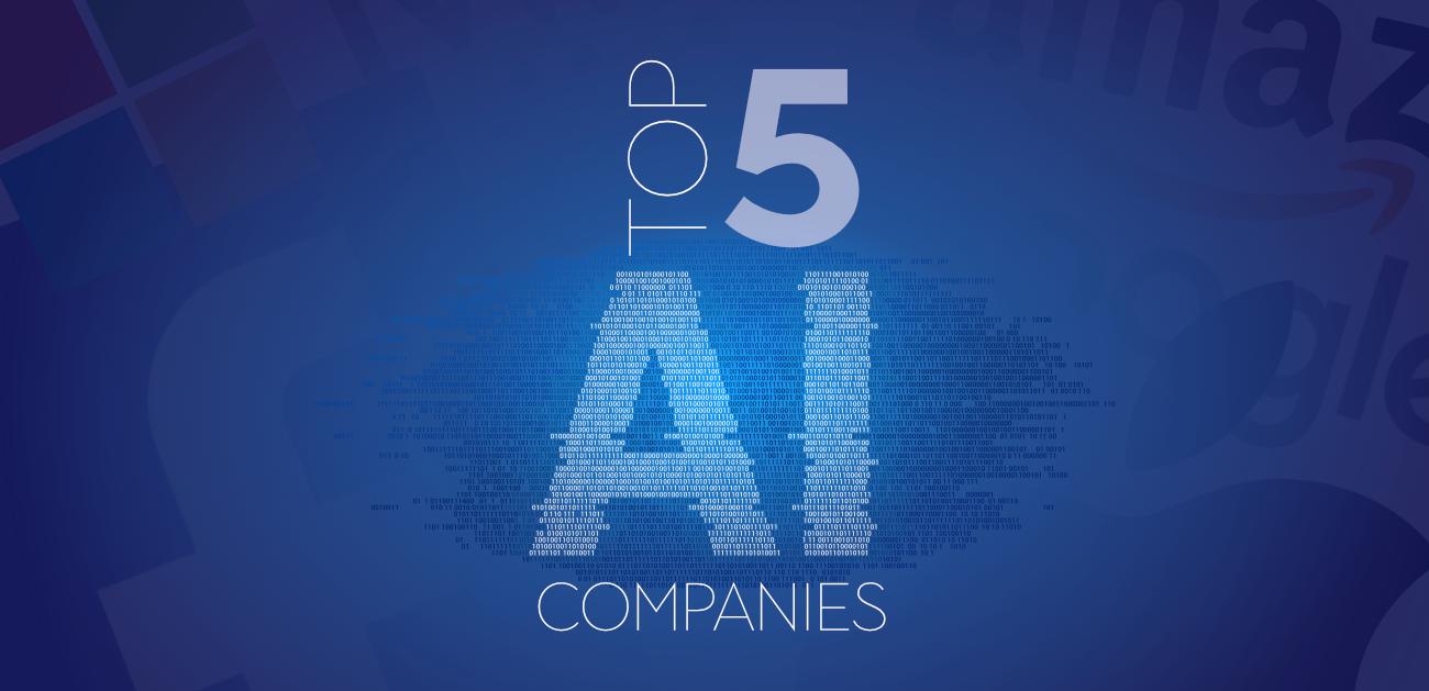 Top-5-Artificial-IntelligenceAI-Companies-in-2020