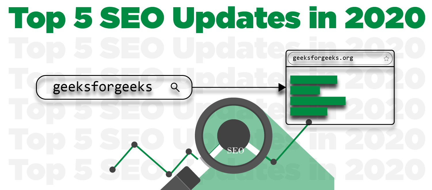 Latest-5-SEO-Updates-That-You-Must-Know-in-2020
