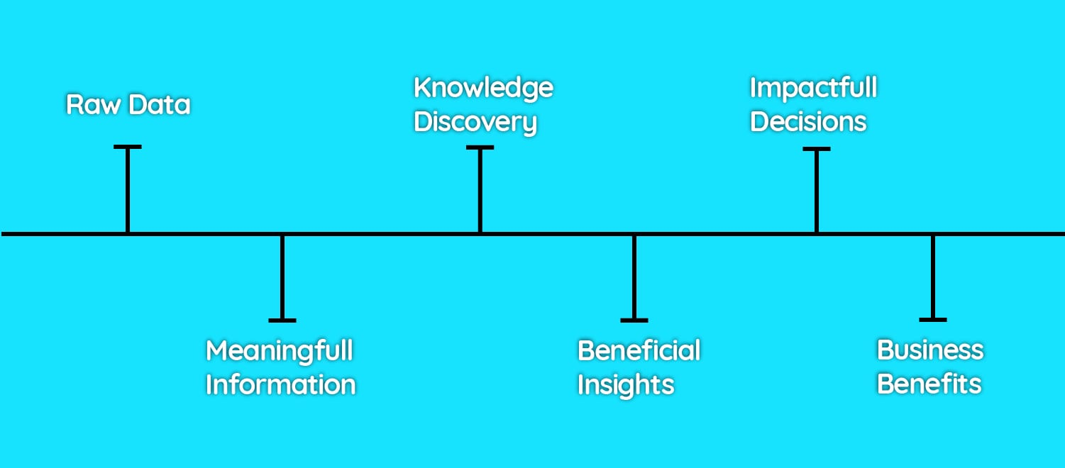 What-is-Business-Intelligence