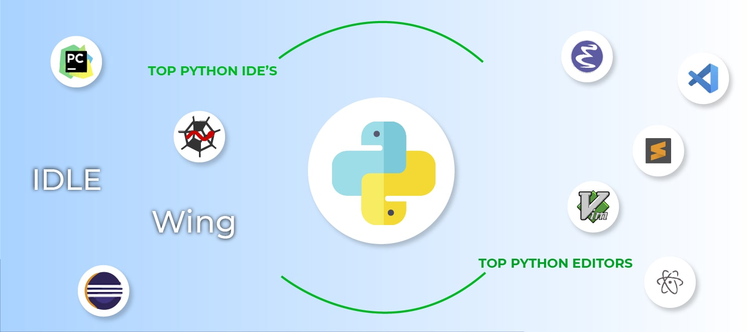 Top 10 Python IDE and Code Editors in 2020