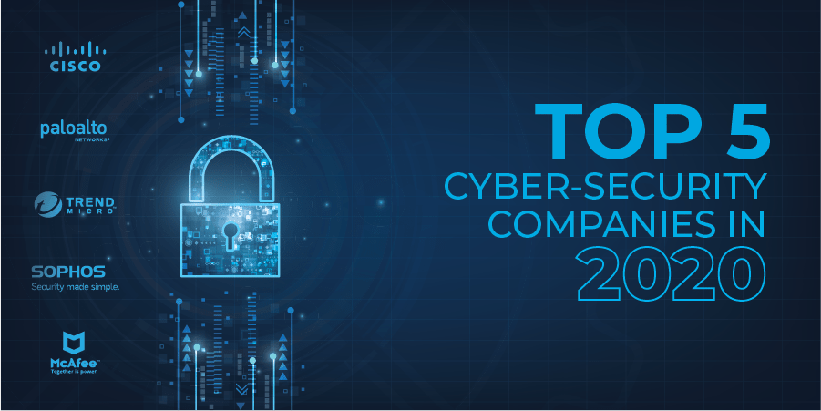 Top-5-CyberSecurity-Companies-in-2020