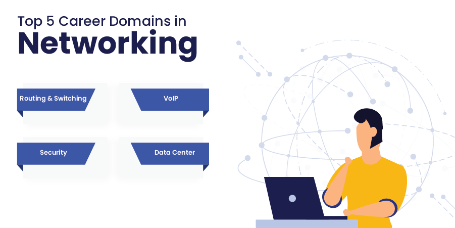 Top-5-Career-Domains-in-Networking