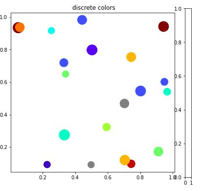 python-matplotlib-boundarynorm