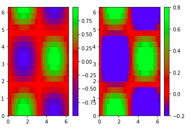 python-matplotlib-divergingnorm