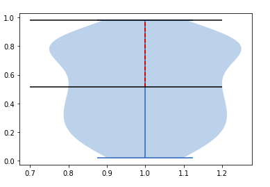 python-matplotlib-voilinplot-1