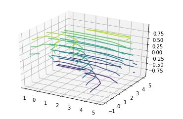 python-matplotlib-3d-6