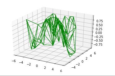 python-matplotlib-3d-7