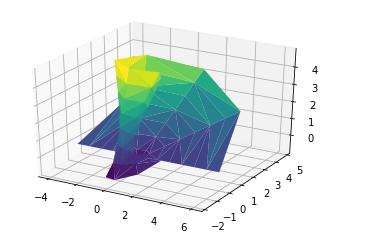 python-matplotlib-3d-8