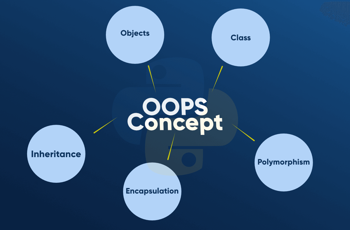Python-OOPS-Concept