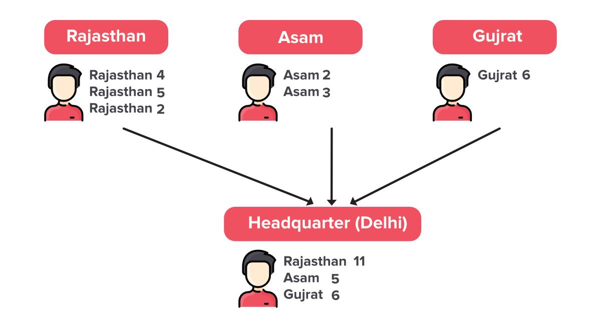 population-distribution