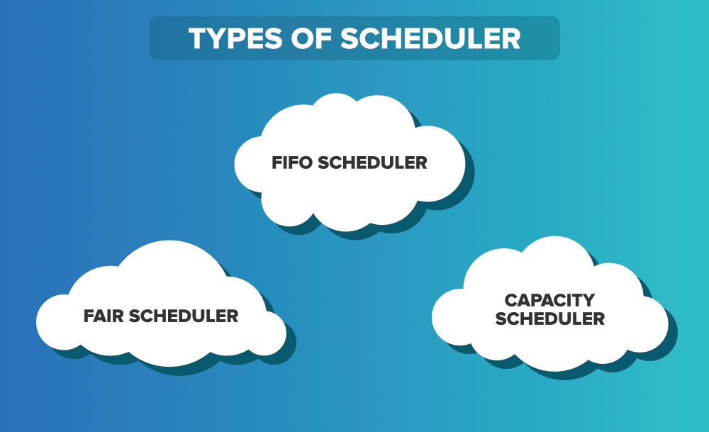 Hadoop-Schedulers-and-Types-of-Schedulers