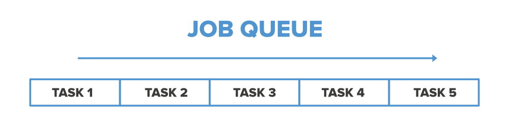 A-Job-Queue-in-Hadoop-Schedular