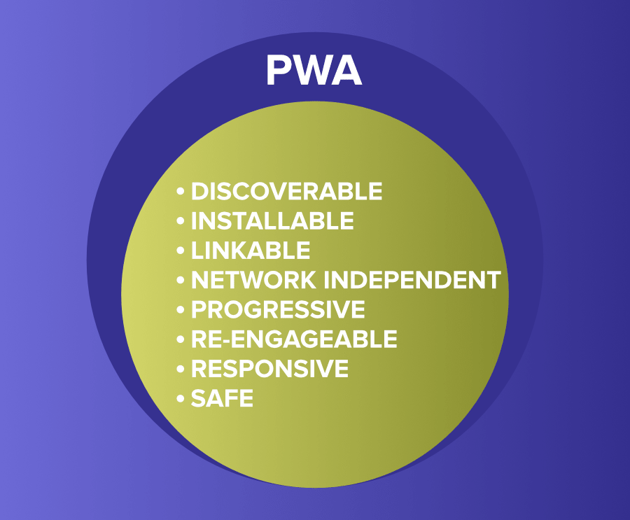 what-makes-a-pwa
