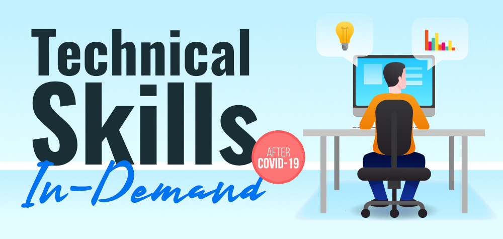 7-Most-In-Demand-Technical-Skills-By-Companies-After-COVID-19