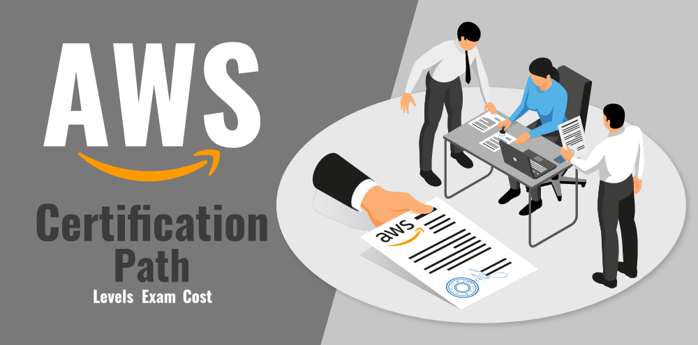 AWS-Certification-Path-–-Levels-Exam-Cost