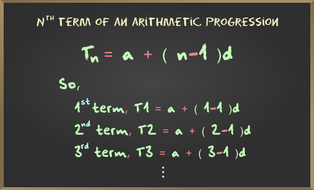 N-form-of-an-arithmetic-progression-1