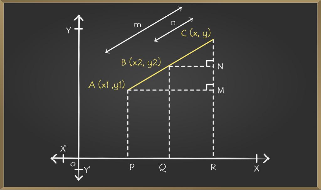 Section-Formula2