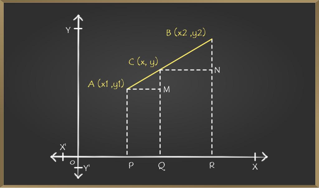 Section-Formula3