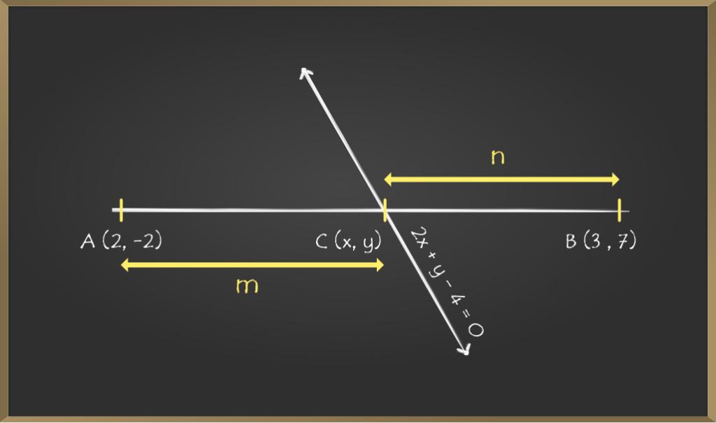 Section-Formula1