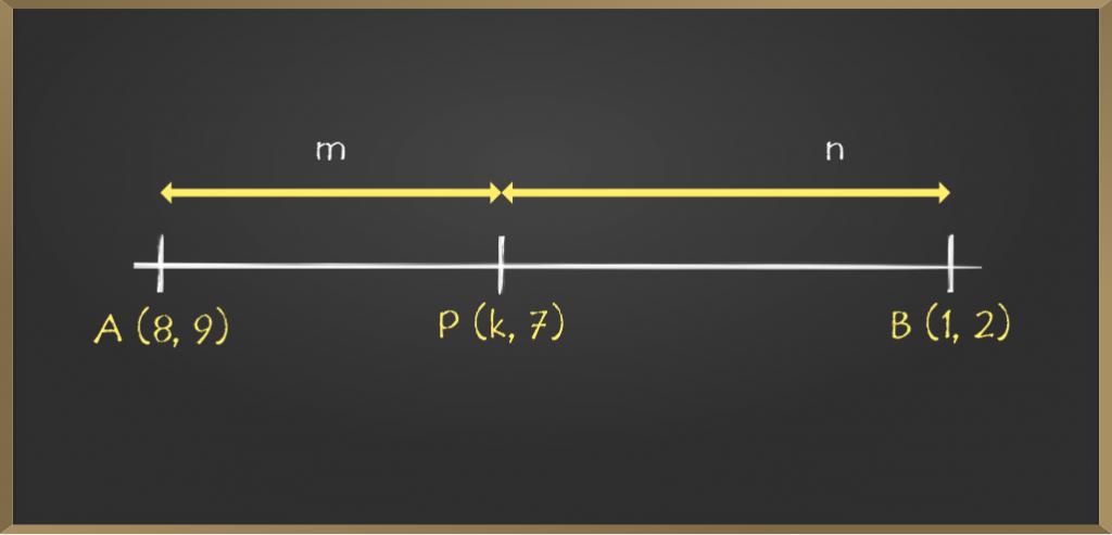 Section-Formula6