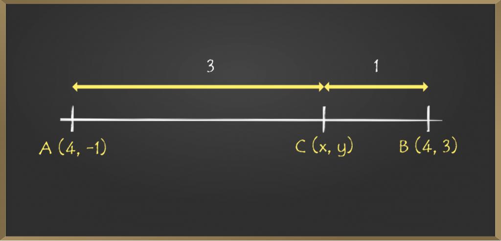 Section-Formula7