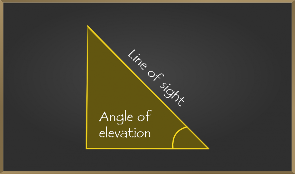 Angle-of-elevation