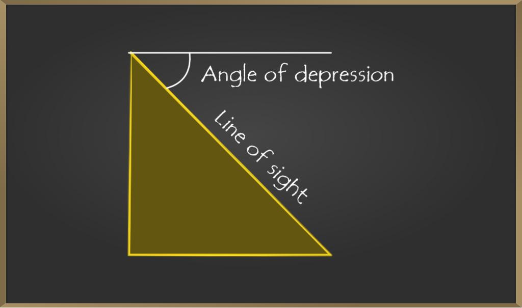 Angle-of-depression
