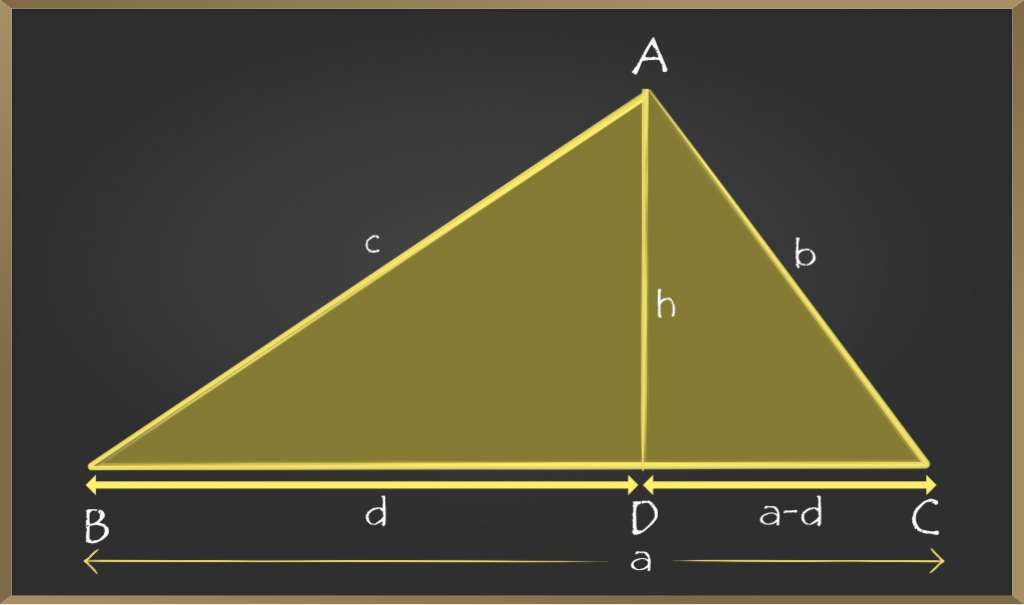 Area-of-a-Triangle-4
