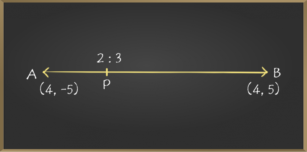 School-Learning-Division-of-Line-Segment-in-Given-Ratio-3-1