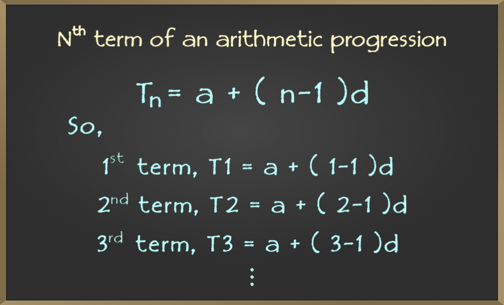 N-term-of-an-arithmetic-progression1