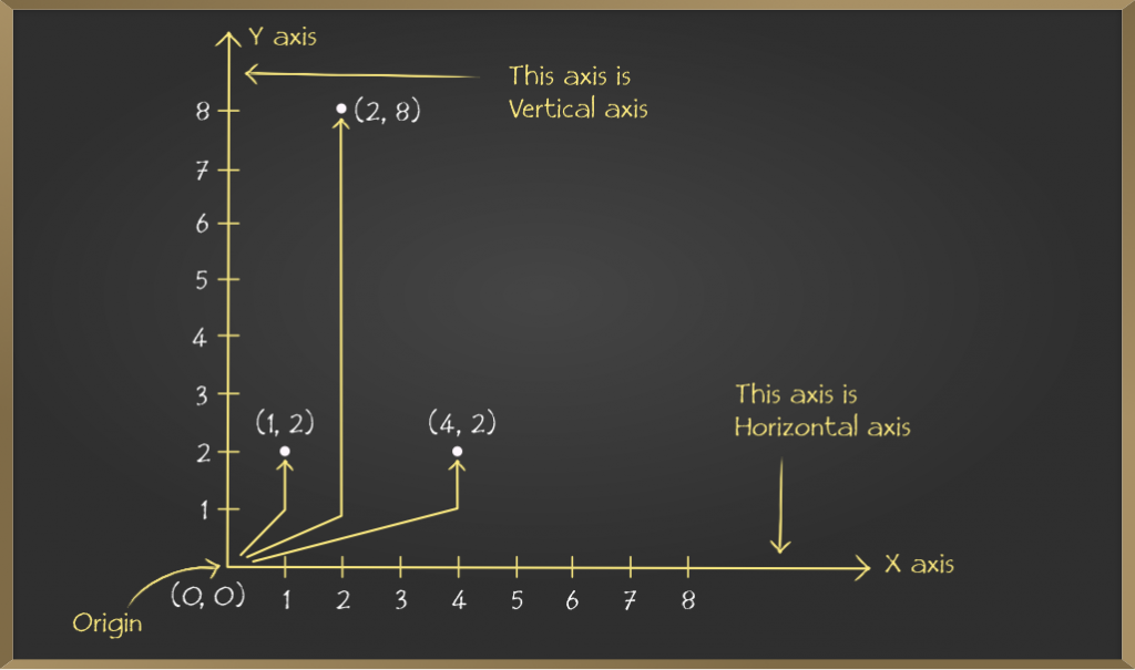 School-Learning-Introduction-to-Graphs-5