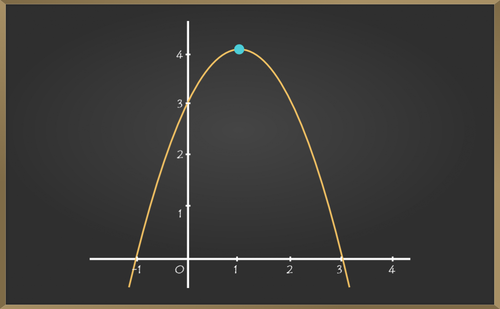Composite-Functions-3