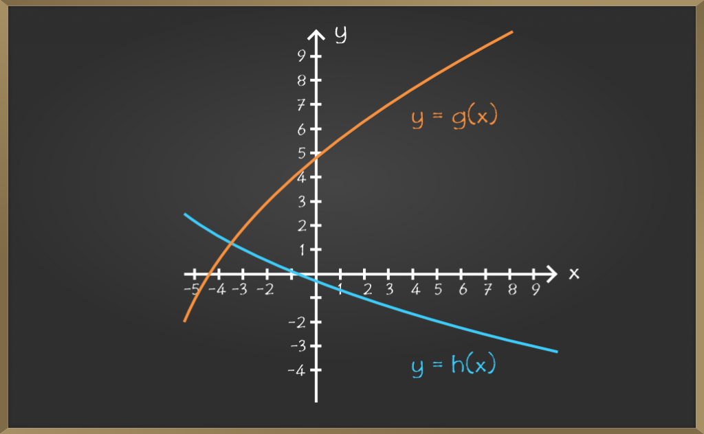 Composite-Functions-4