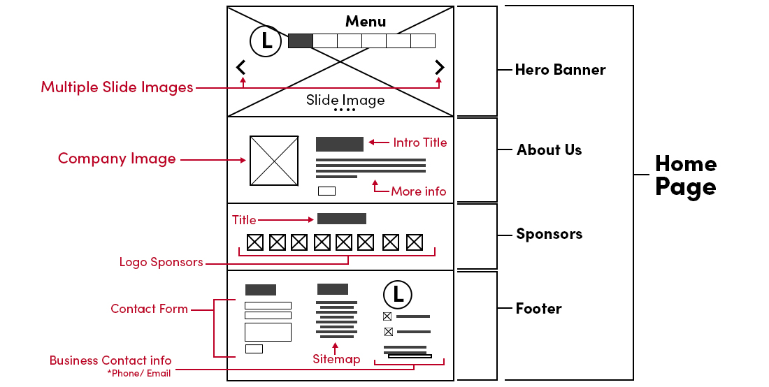 Create-Homepage-Wireframe-Wireframe-in-Software-Design