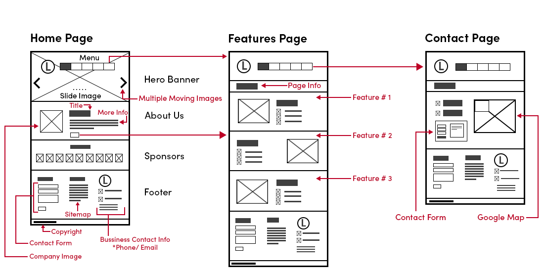 Features-and-Contact-Page-Wireframe-in-Software-Design