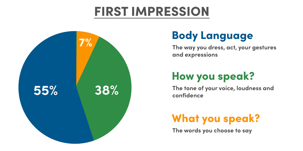 First-Impression-in-Interview