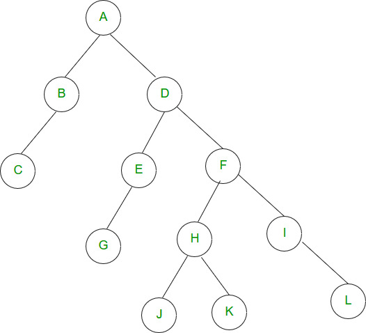 binarytree_example