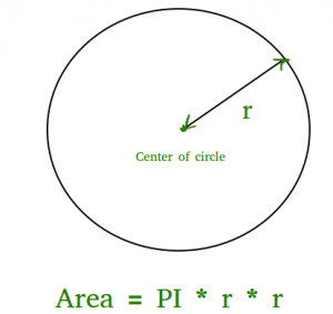 Area-of-circle
