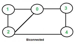 Biconnected1
