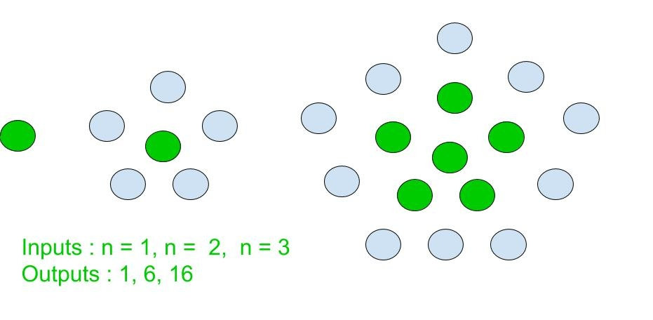 Centered pentagonal number