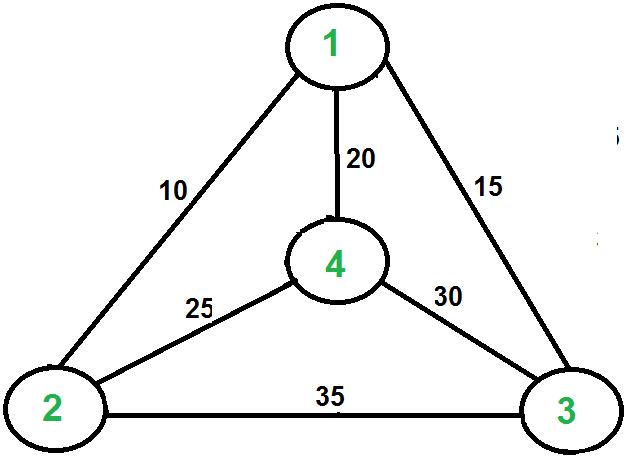 Euler1