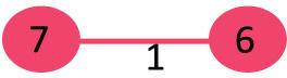 KodNest Fig 1