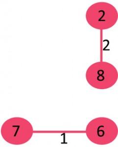 KodNest Fig 2