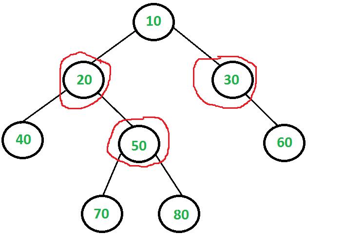 LargestIndependentSet1